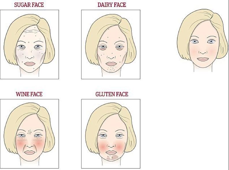 veidai